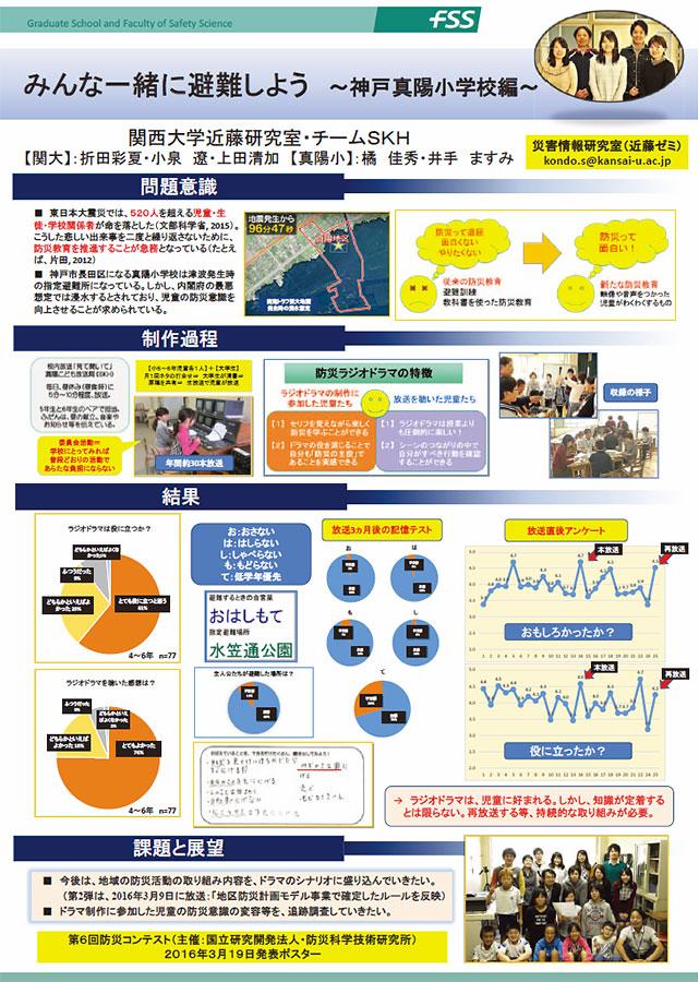関西大学近藤研究室・チームSKHポスター
